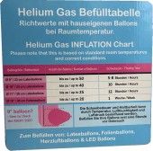 Ballongas-Flasche mit Helium für 50 Ballons + 50 Luftballons
